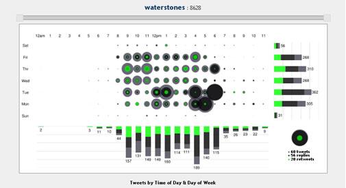 waterstones-twitter