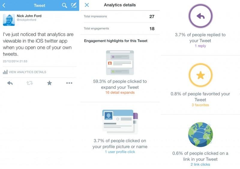 Twitter Analytics for iOS