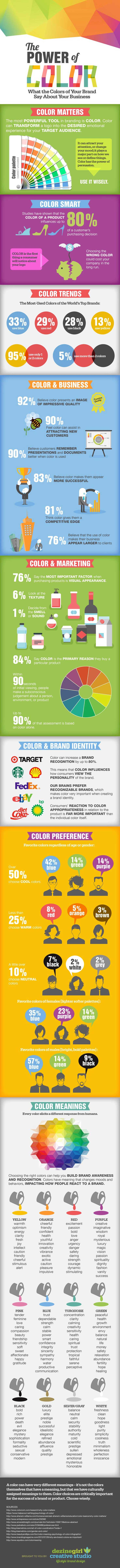 What the colour of your brand says about your business