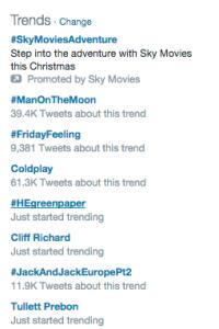 Twitter trends 6th Nov 2015