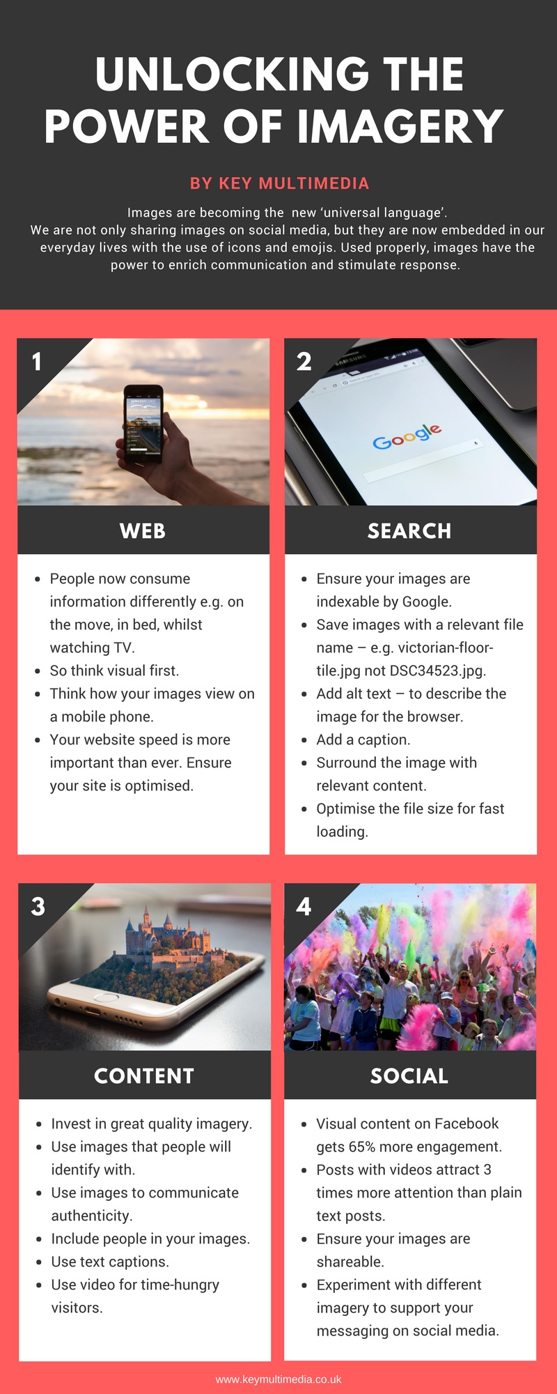 Unlocking the Power of Imagery Infographic