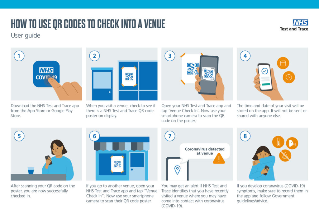 NHS test and trace qr code user guide